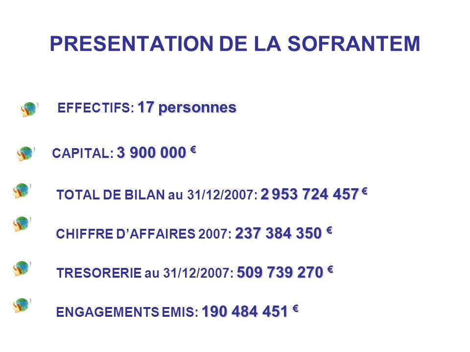 PRESENTATION DE LA SOFRANTEM 17 personnes EFFECTIFS: 17 personnes 3 900 000 CAPITAL: 3 900 000 2 953 724 457 TOTAL DE BILAN au 31/12/2007: 2 953 724 4