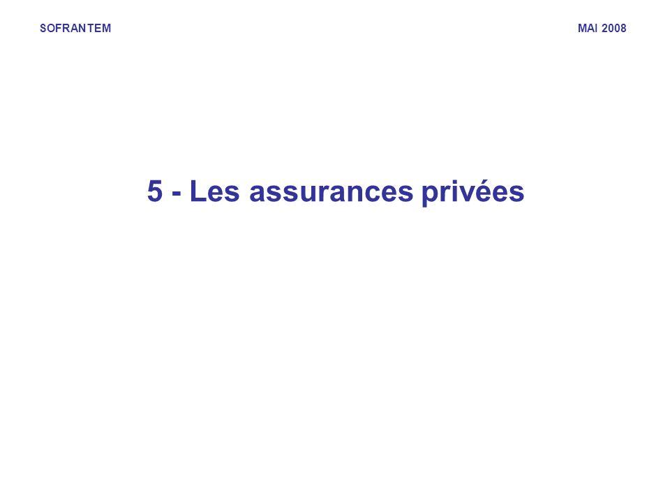 SOFRANTEM MAI 2008 5 - Les assurances privées