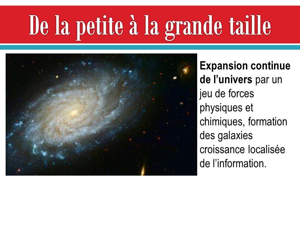 Expansion continue de lunivers par un jeu de forces physiques et chimiques, formation des galaxies croissance localisée de linformation.