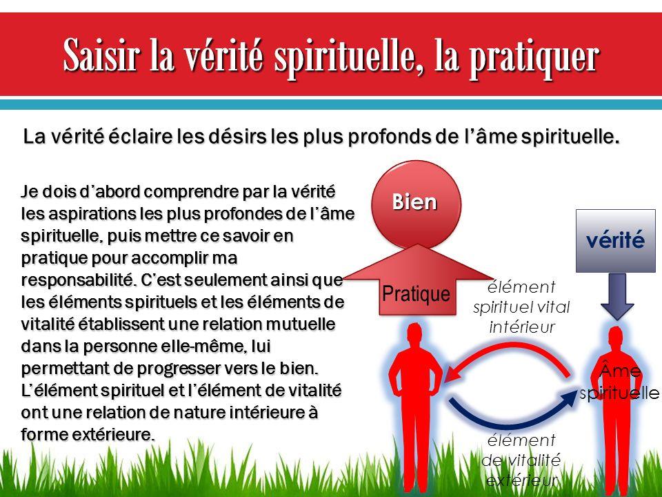BienBien Âme spirituelle élément de vitalité extérieur élément spirituel vital intérieur vérité Pratique Je dois dabord comprendre par la vérité les a