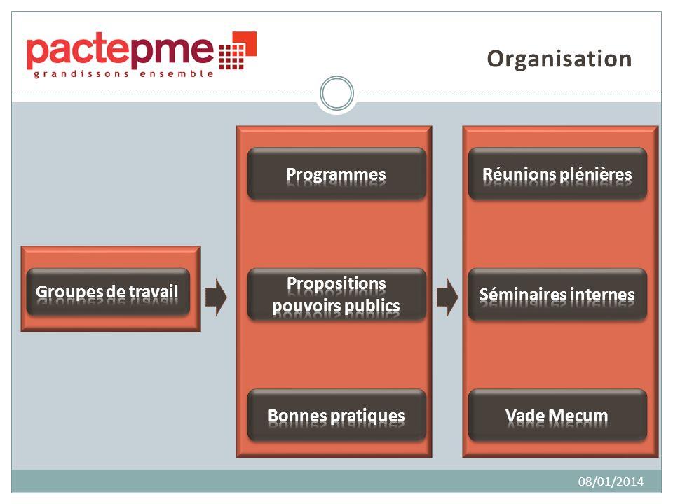 Organisation 08/01/2014