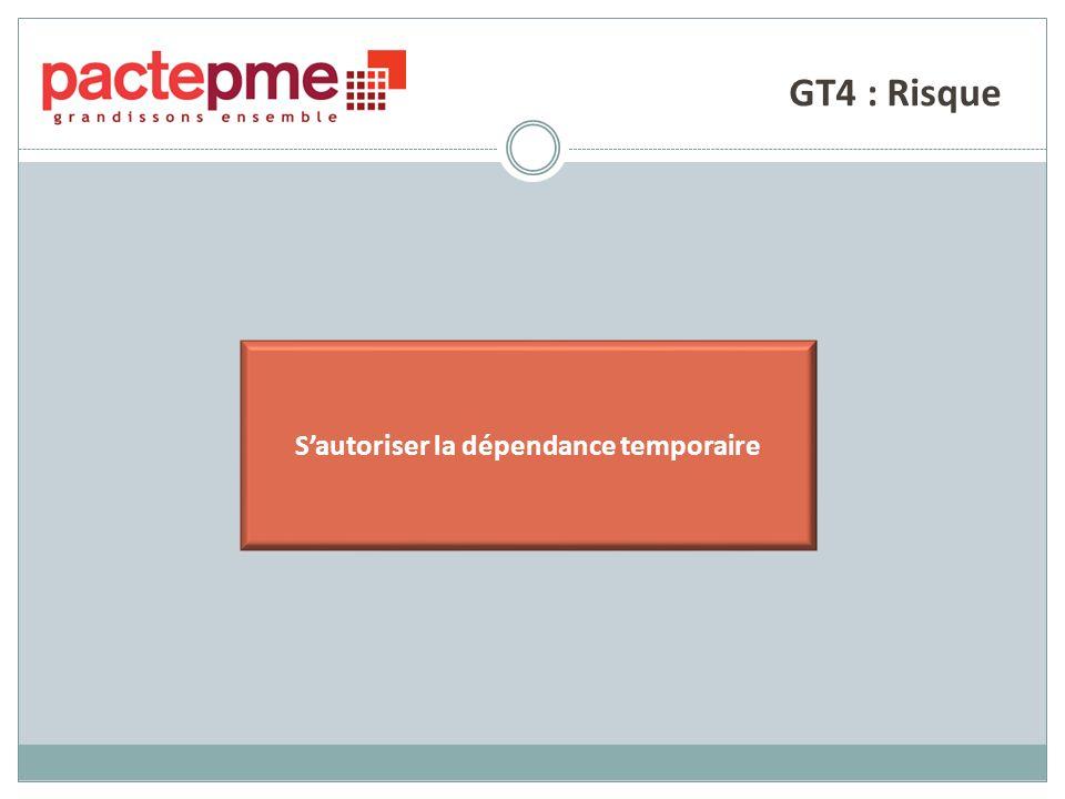 GT4 : Risque Sautoriser la dépendance temporaire