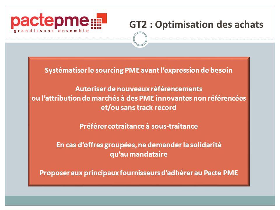 GT2 : Optimisation des achats Systématiser le sourcing PME avant lexpression de besoin Autoriser de nouveaux référencements ou lattribution de marchés à des PME innovantes non référencées et/ou sans track record Préférer cotraitance à sous-traitance En cas doffres groupées, ne demander la solidarité quau mandataire Proposer aux principaux fournisseurs dadhérer au Pacte PME