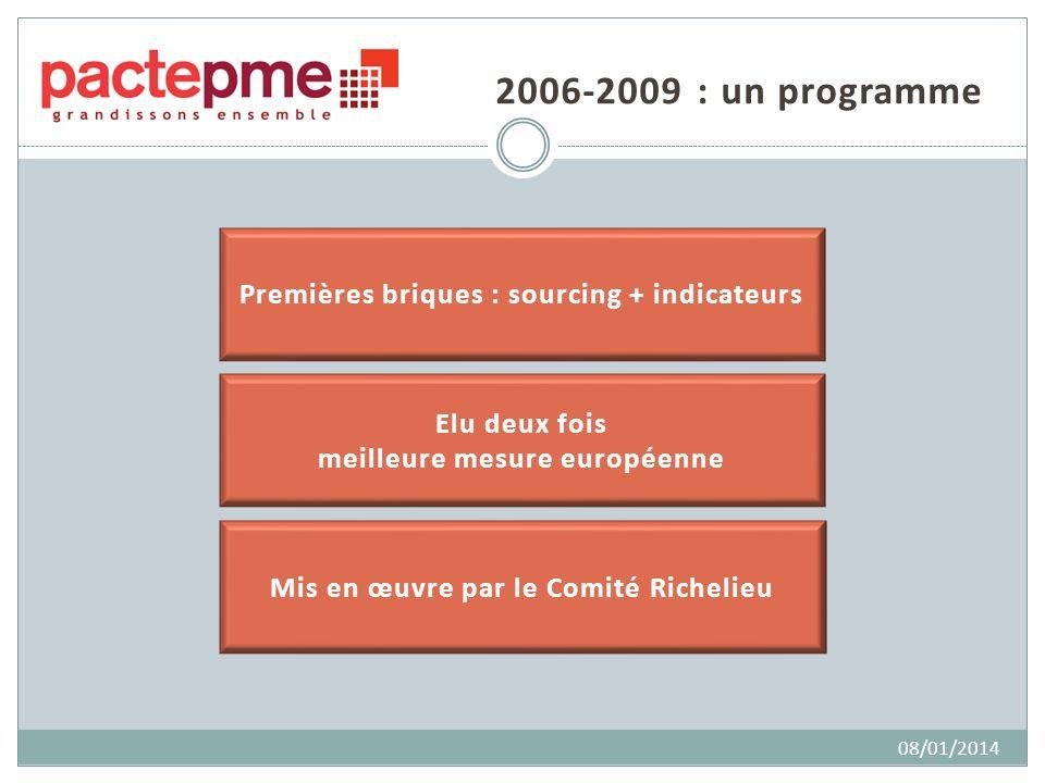 2006-2009 : un programme Mis en œuvre par le Comité Richelieu Premières briques : sourcing + indicateurs 08/01/2014 Elu deux fois meilleure mesure européenne