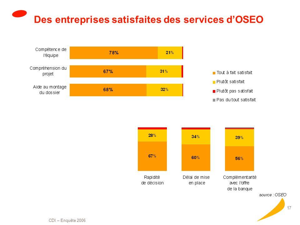 oseo.fr Pour financer et accompagner les PME Enquête de satisfaction un an après le lancement du CDI Contrat de Développement Innovation
