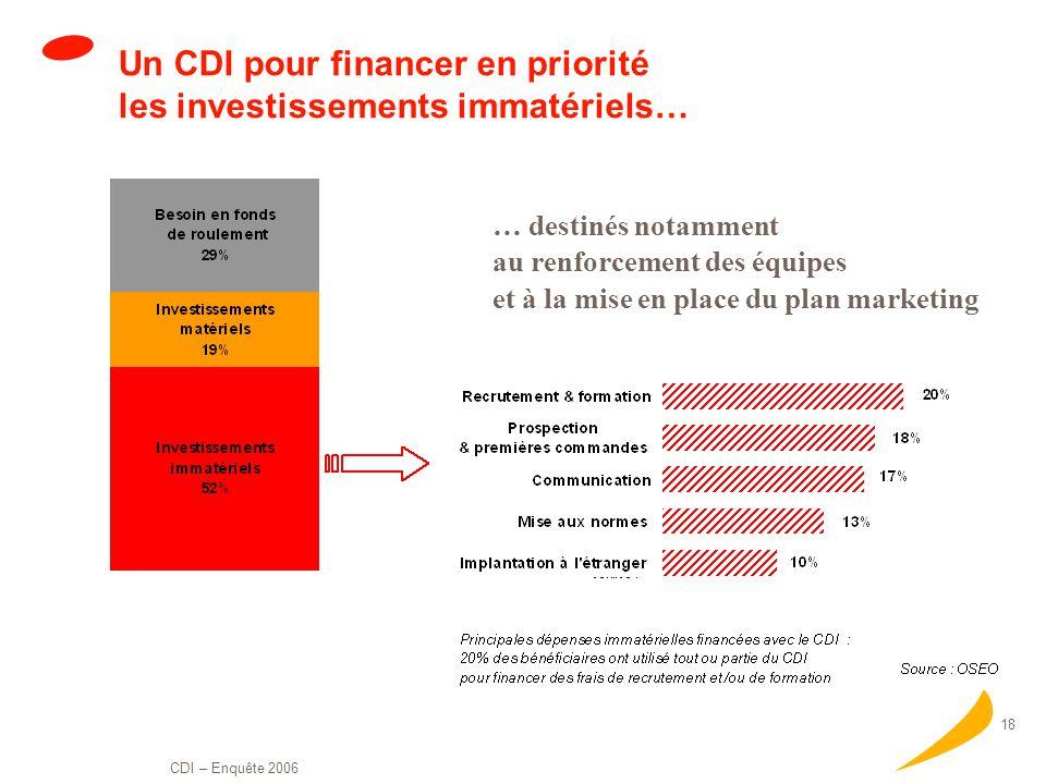 17 Des entreprises satisfaites des services dOSEO CDI – Enquête 2006