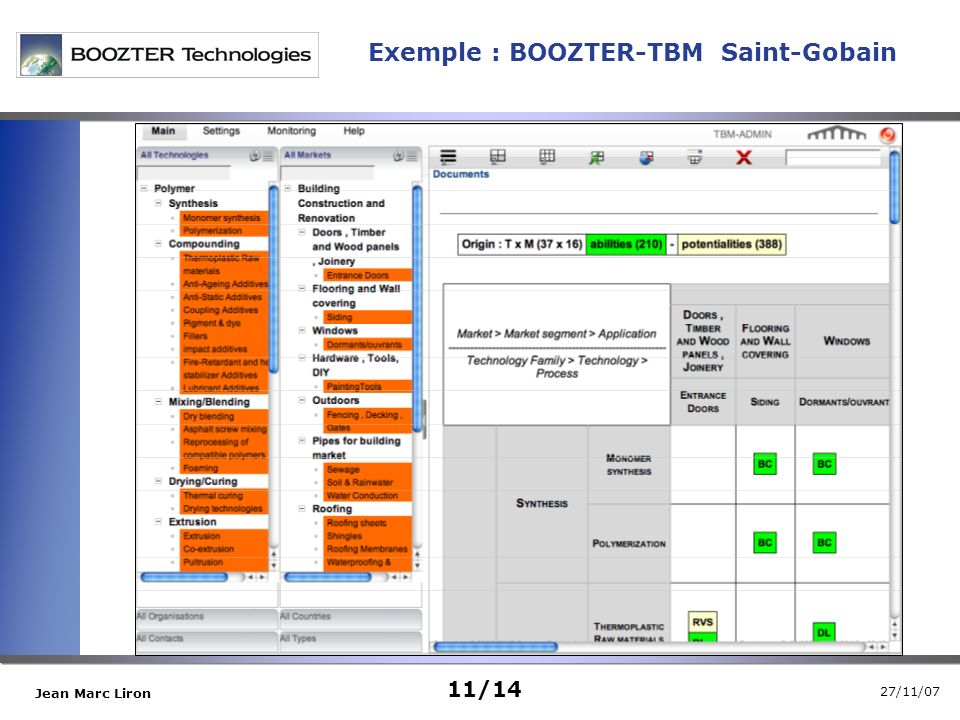 27/11/07 Jean Marc Liron Exemple : BOOZTER-TBM Saint-Gobain 11/14