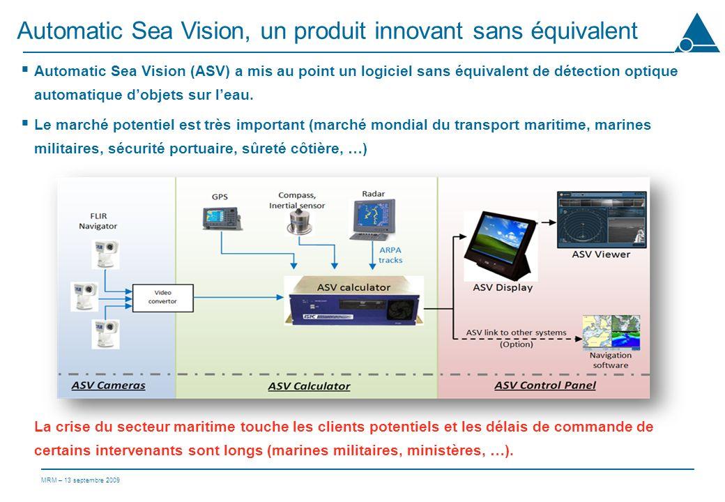 MRM – 13 septembre 2009 Automatic Sea Vision, un produit innovant sans équivalent Automatic Sea Vision (ASV) a mis au point un logiciel sans équivalent de détection optique automatique dobjets sur leau.