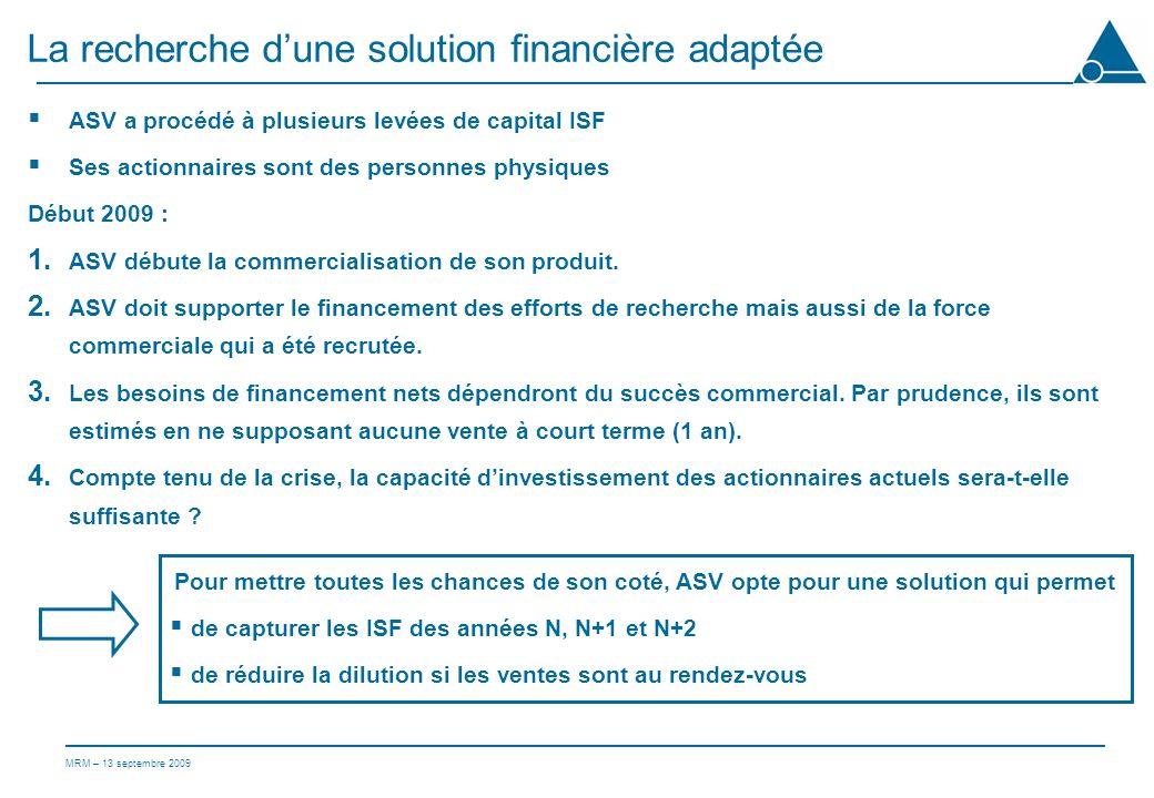MRM – 13 septembre 2009 La recherche dune solution financière adaptée ASV a procédé à plusieurs levées de capital ISF Ses actionnaires sont des personnes physiques Début 2009 : 1.