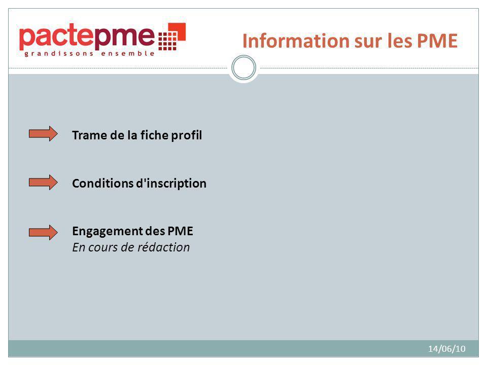Information sur les PME 14/06/10 Trame de la fiche profil Conditions d inscription Engagement des PME En cours de rédaction