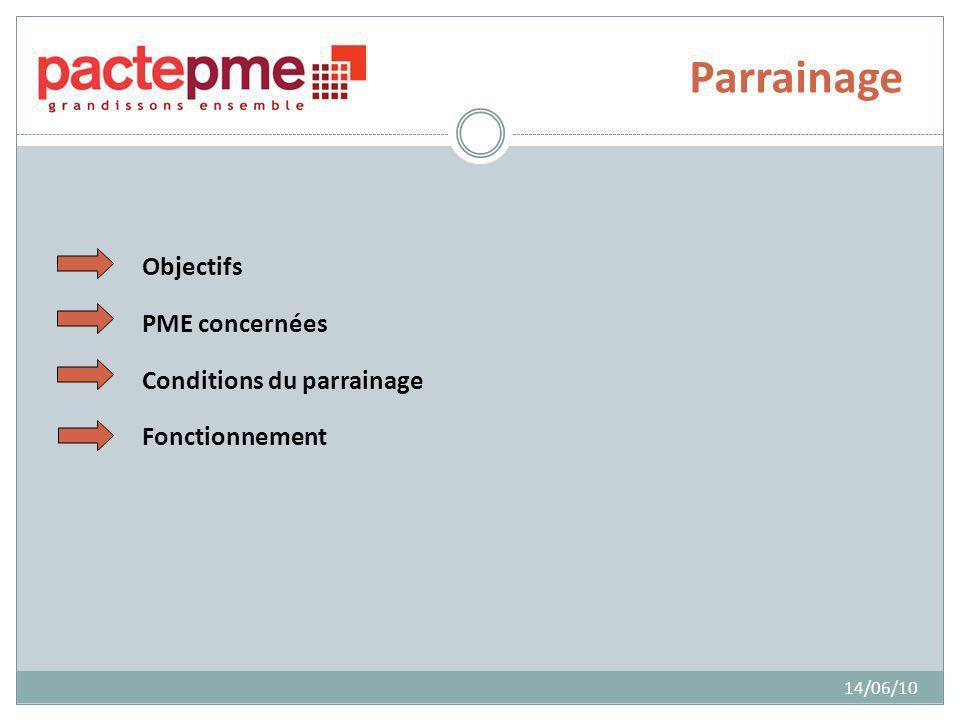 Parrainage 14/06/10 Objectifs PME concernées Conditions du parrainage Fonctionnement