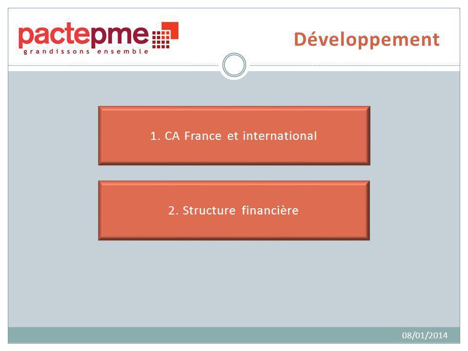 Développement 1. CA France et international 2. Structure financière 08/01/2014