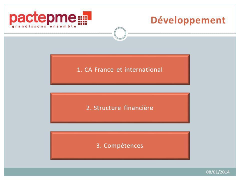 Développement 3. Compétences 1. CA France et international 2. Structure financière 08/01/2014