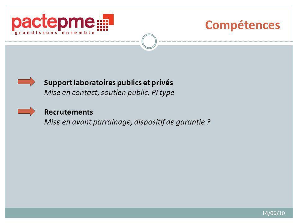 Compétences 14/06/10 Support laboratoires publics et privés Mise en contact, soutien public, PI type Recrutements Mise en avant parrainage, dispositif