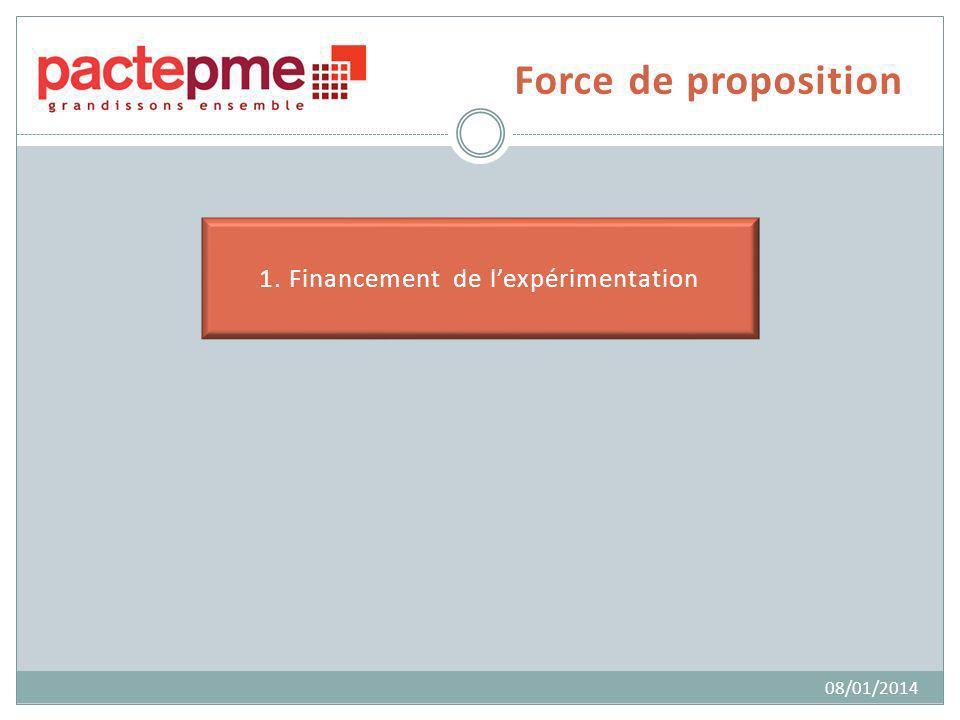Force de proposition 1. Financement de lexpérimentation 08/01/2014