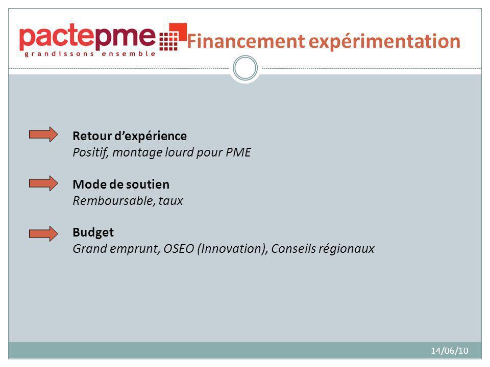 Financement expérimentation 14/06/10 Retour dexpérience Positif, montage lourd pour PME Mode de soutien Remboursable, taux Budget Grand emprunt, OSEO (Innovation), Conseils régionaux