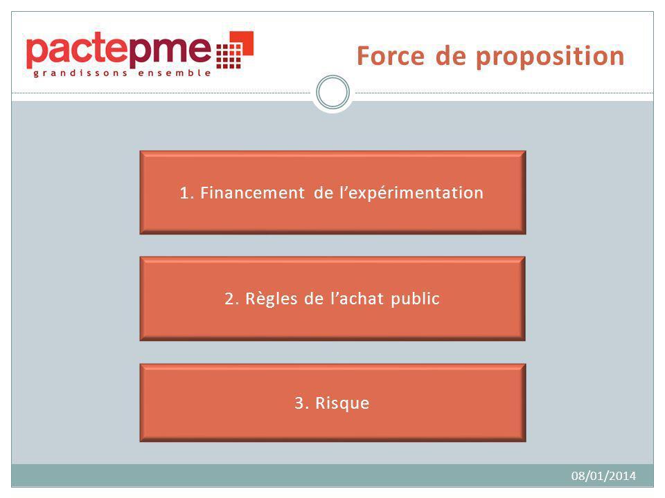 Force de proposition 3. Risque 1. Financement de lexpérimentation 2. Règles de lachat public 08/01/2014