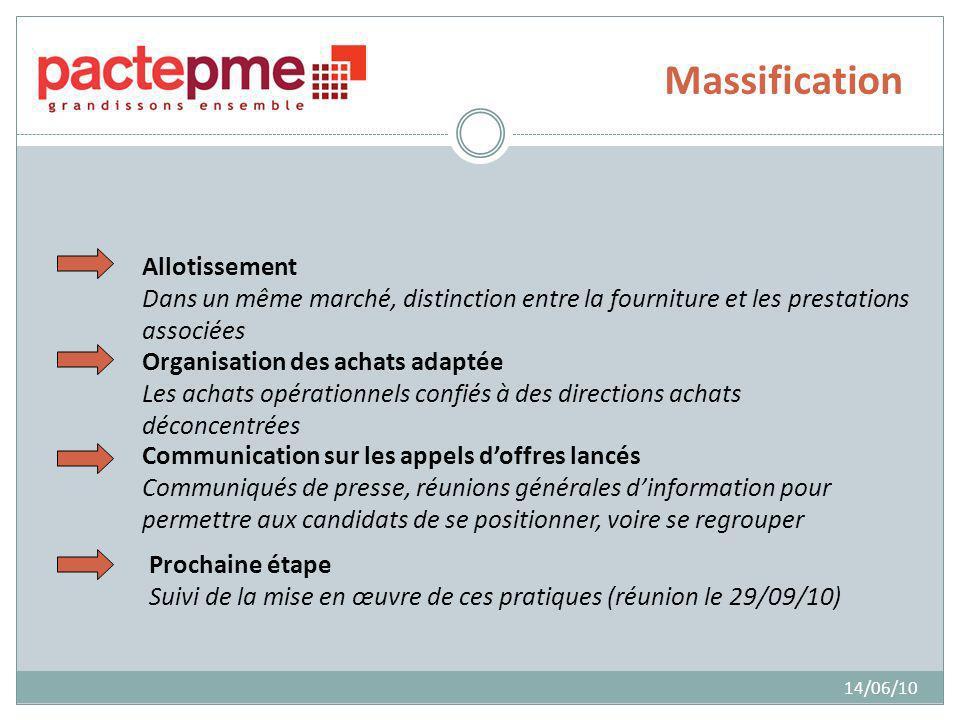 Massification 14/06/10 Allotissement Dans un même marché, distinction entre la fourniture et les prestations associées Organisation des achats adaptée