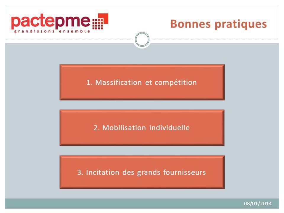 Bonnes pratiques 3. Incitation des grands fournisseurs 1. Massification et compétition 2. Mobilisation individuelle 08/01/2014