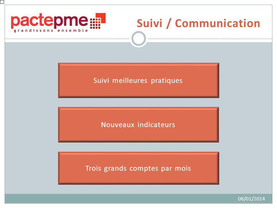 Suivi / Communication Trois grands comptes par mois Suivi meilleures pratiques Nouveaux indicateurs 08/01/2014