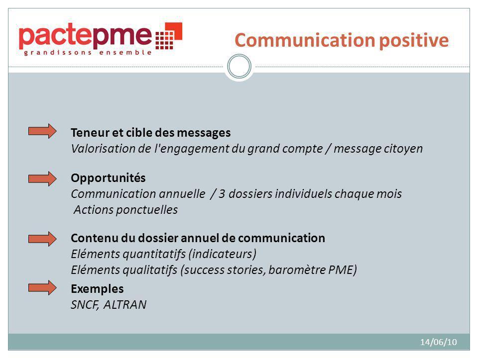 Communication positive 14/06/10 Teneur et cible des messages Valorisation de l'engagement du grand compte / message citoyen Contenu du dossier annuel