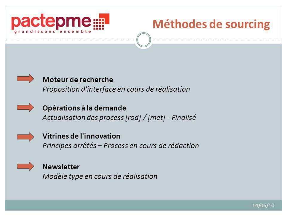 Méthodes de sourcing 14/06/10 Moteur de recherche Proposition d'interface en cours de réalisation Opérations à la demande Actualisation des process [r