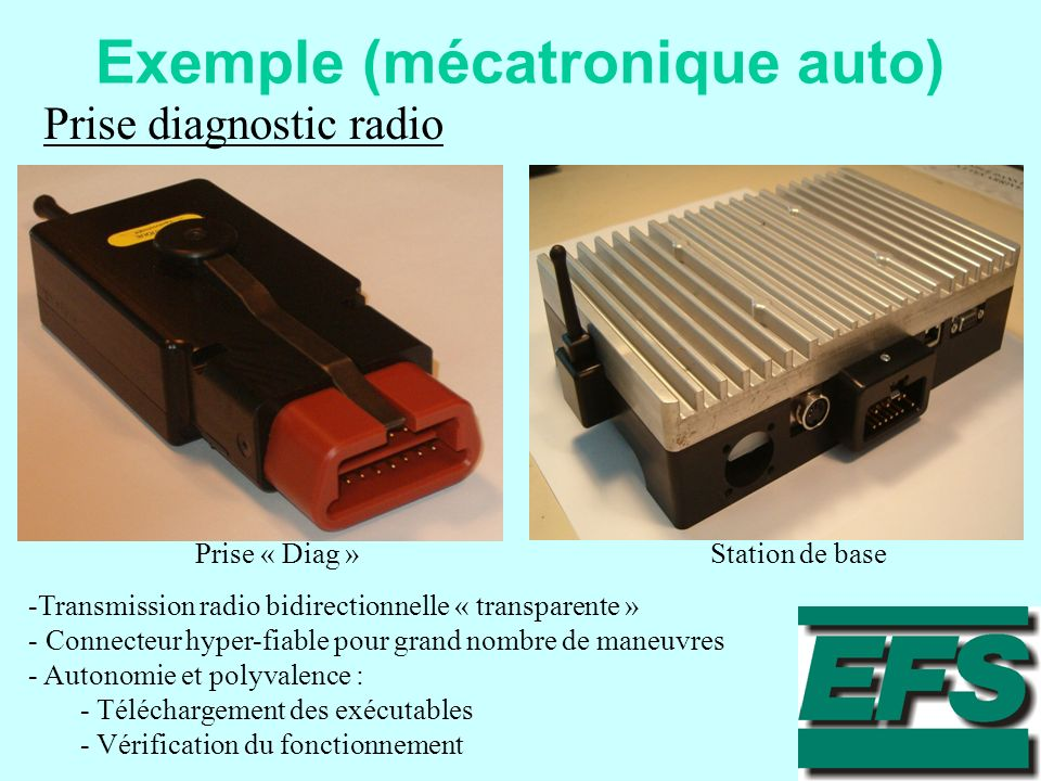 Exemple (mécatronique auto) Prise diagnostic radio -Transmission radio bidirectionnelle « transparente » - Connecteur hyper-fiable pour grand nombre d