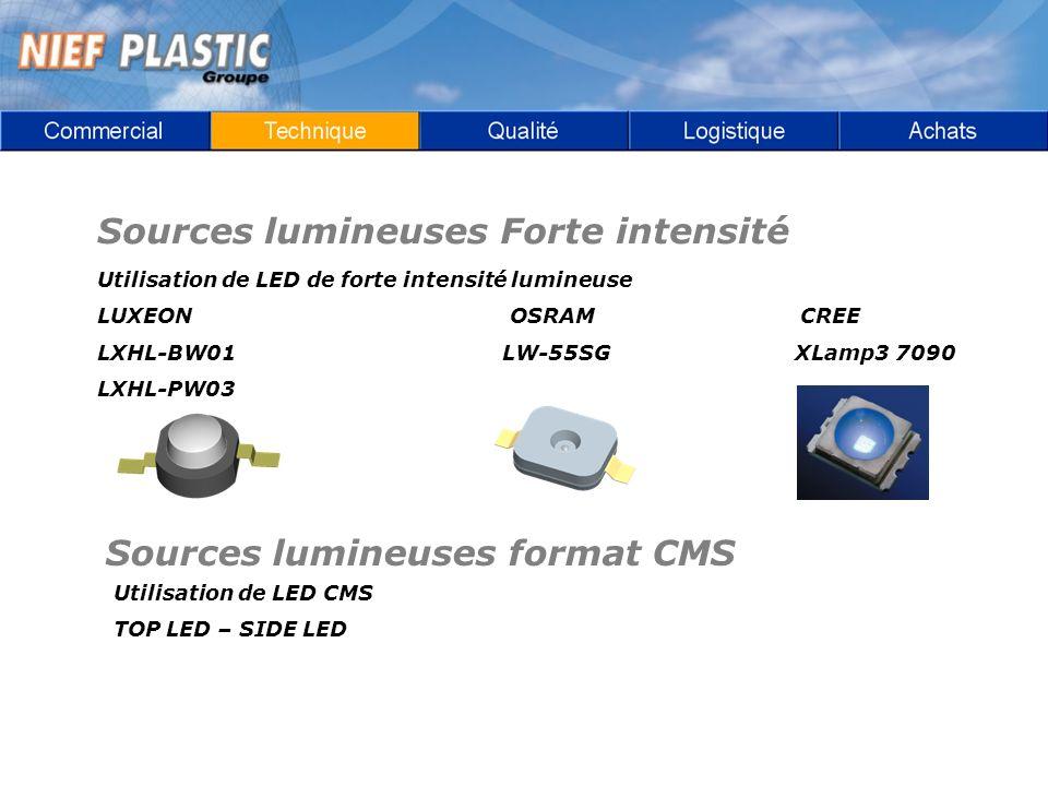 Utilisation de LED de forte intensité lumineuse LUXEON OSRAM CREE LXHL-BW01 LW-55SG XLamp3 7090 LXHL-PW03 Sources lumineuses Forte intensité Sources lumineuses format CMS Utilisation de LED CMS TOP LED – SIDE LED