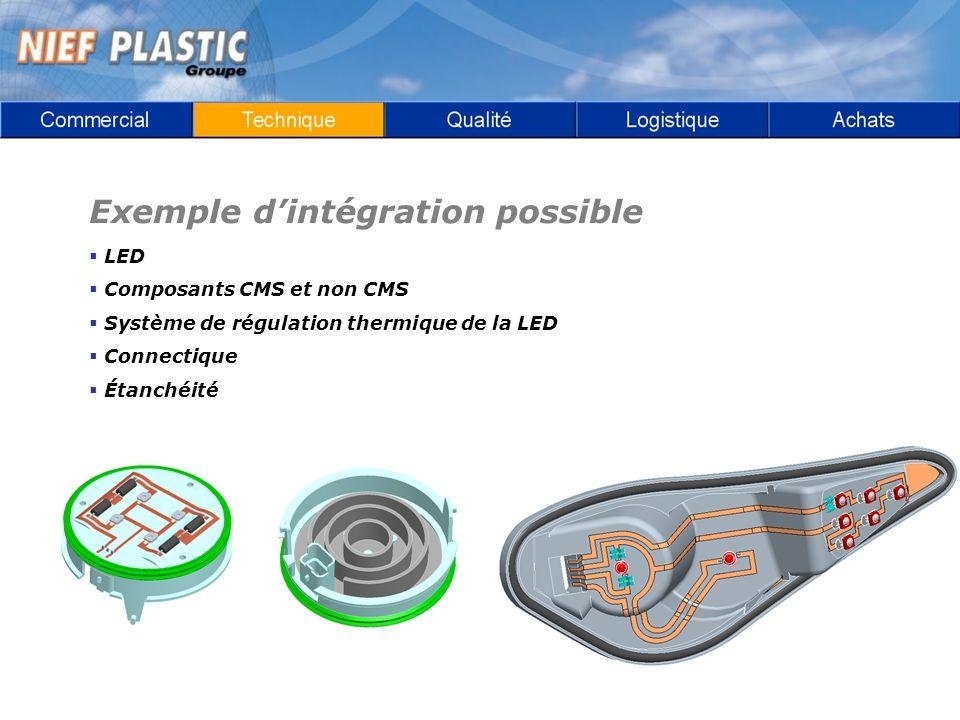 Exemple dintégration possible LED Composants CMS et non CMS Système de régulation thermique de la LED Connectique Étanchéité