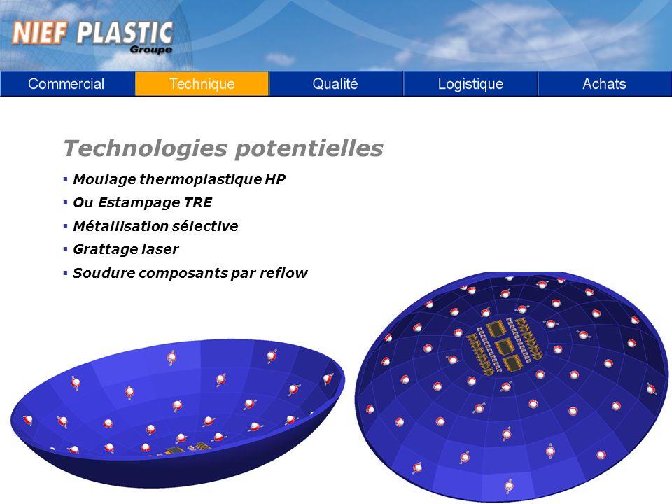 Technologies potentielles Moulage thermoplastique HP Ou Estampage TRE Métallisation sélective Grattage laser Soudure composants par reflow