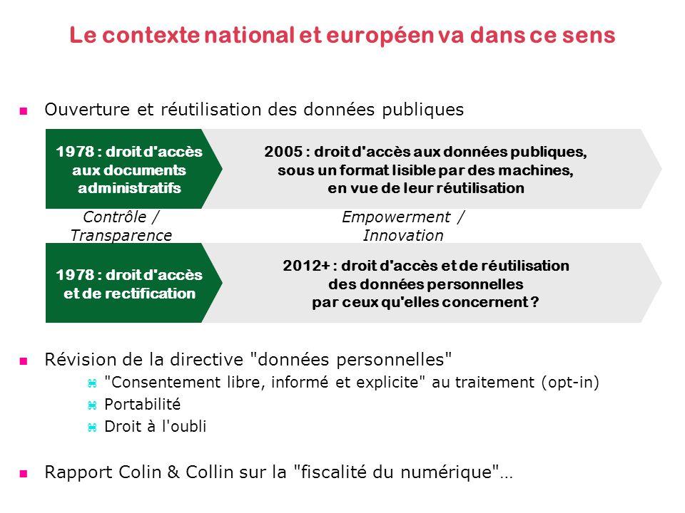 n Ouverture et réutilisation des données publiques n Révision de la directive