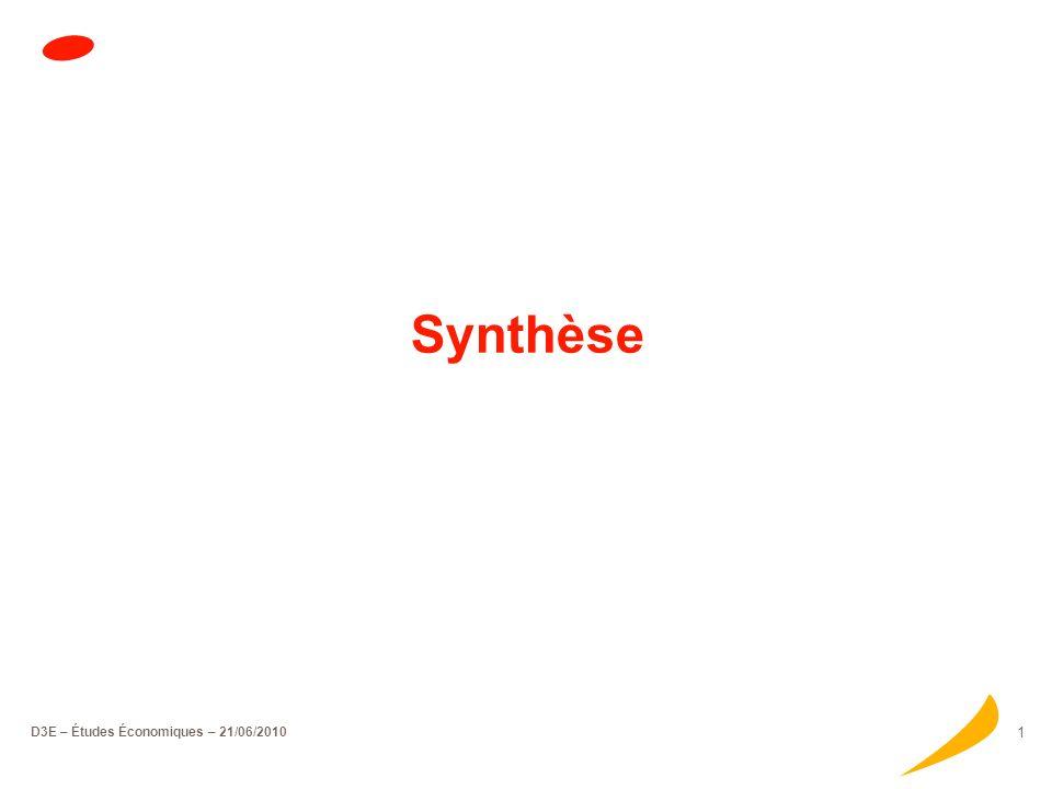D3E – Études Économiques – 21/06/2010 1 Synthèse