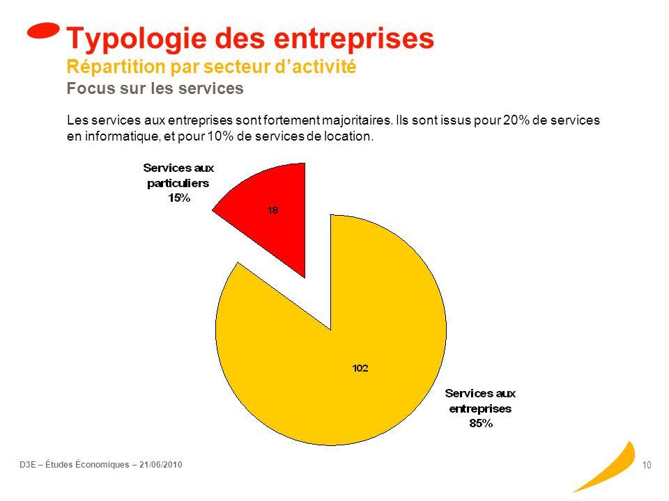 D3E – Études Économiques – 21/06/2010 9 Typologie des entreprises Répartition par secteur dactivité Focus sur le commerce Le commerce de gros regroupe
