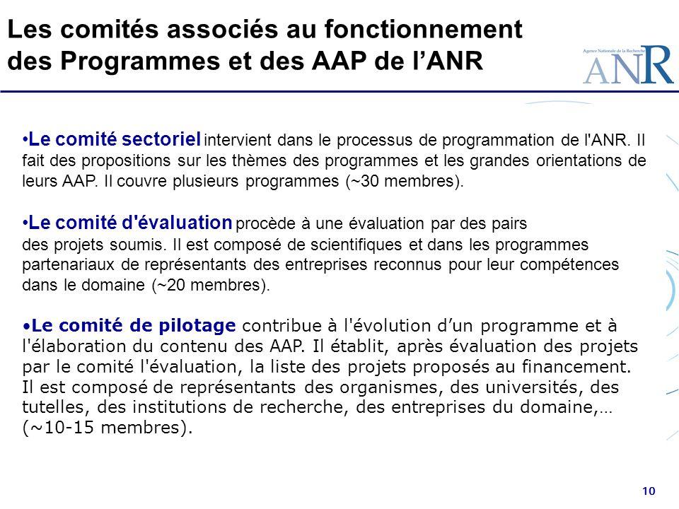 10 Le comité sectoriel intervient dans le processus de programmation de l'ANR. Il fait des propositions sur les thèmes des programmes et les grandes o