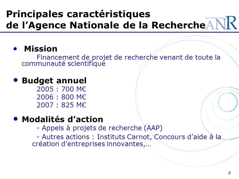 2 Mission Financement de projet de recherche venant de toute la communauté scientifique Budget annuel 2005 : 700 M 2006 : 800 M 2007 : 825 M Modalités