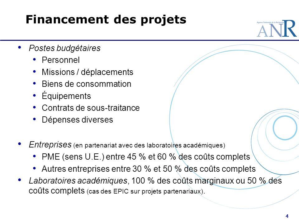 4 Financement des projets Postes budgétaires Personnel Missions / déplacements Biens de consommation Équipements Contrats de sous-traitance Dépenses d