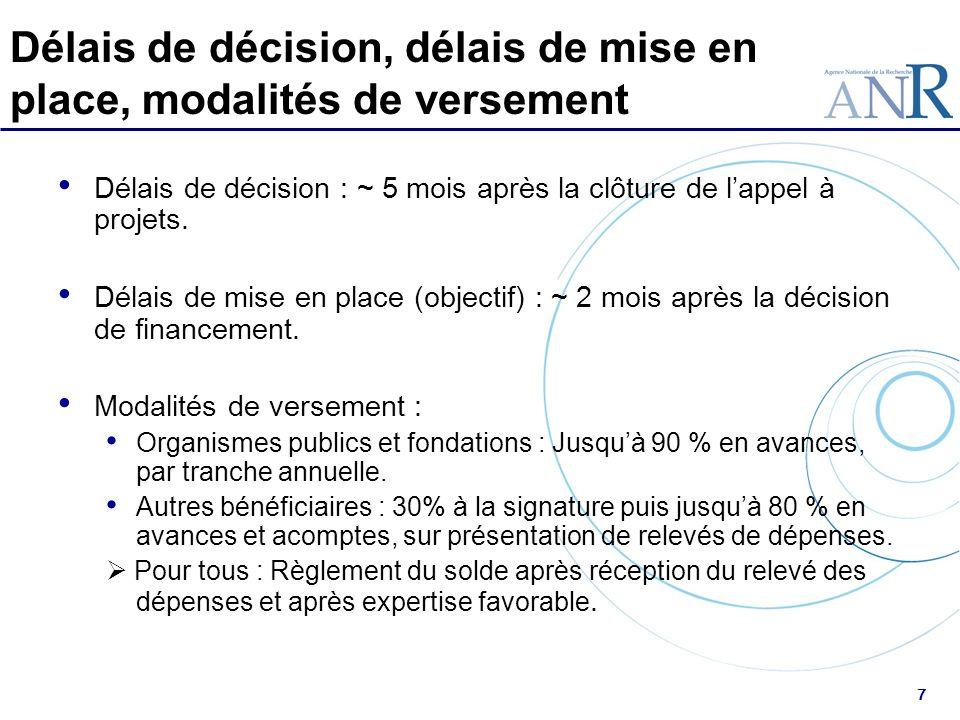 7 Délais de décision, délais de mise en place, modalités de versement Délais de décision : ~ 5 mois après la clôture de lappel à projets. Délais de mi