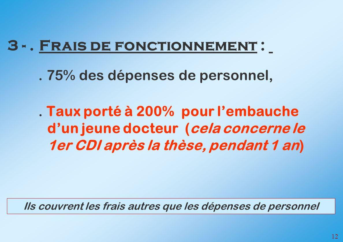 12. 75% des dépenses de personnel,. Taux porté à 200% pour lembauche dun jeune docteur (cela concerne le 1er CDI après la thèse, pendant 1 an) 3 -.Fra