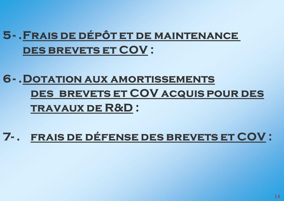 14 5-.Frais de dépôt et de maintenance des brevets et COV : 6-.Dotation aux amortissements des brevets et COV acquis pour des travaux de R&D : 7-.