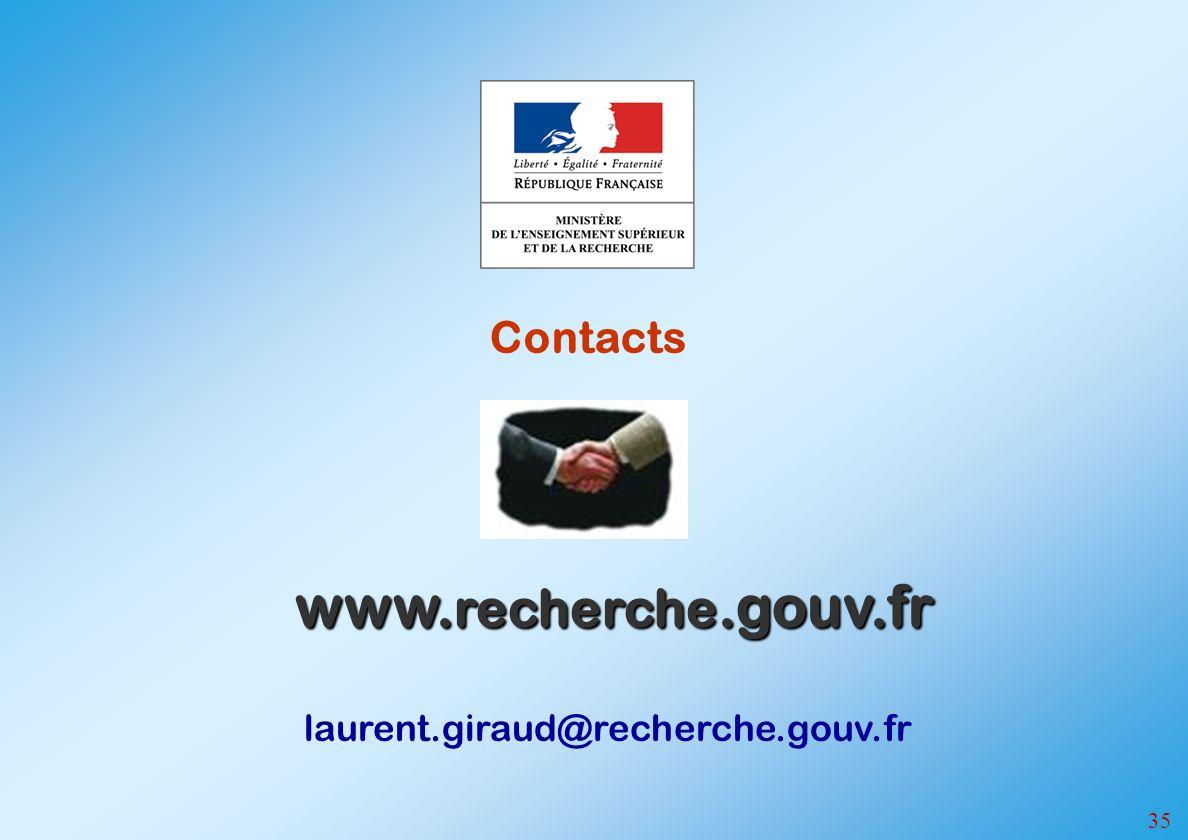 35 www. recherche.gouv.fr Contacts laurent.giraud@recherche.gouv.fr