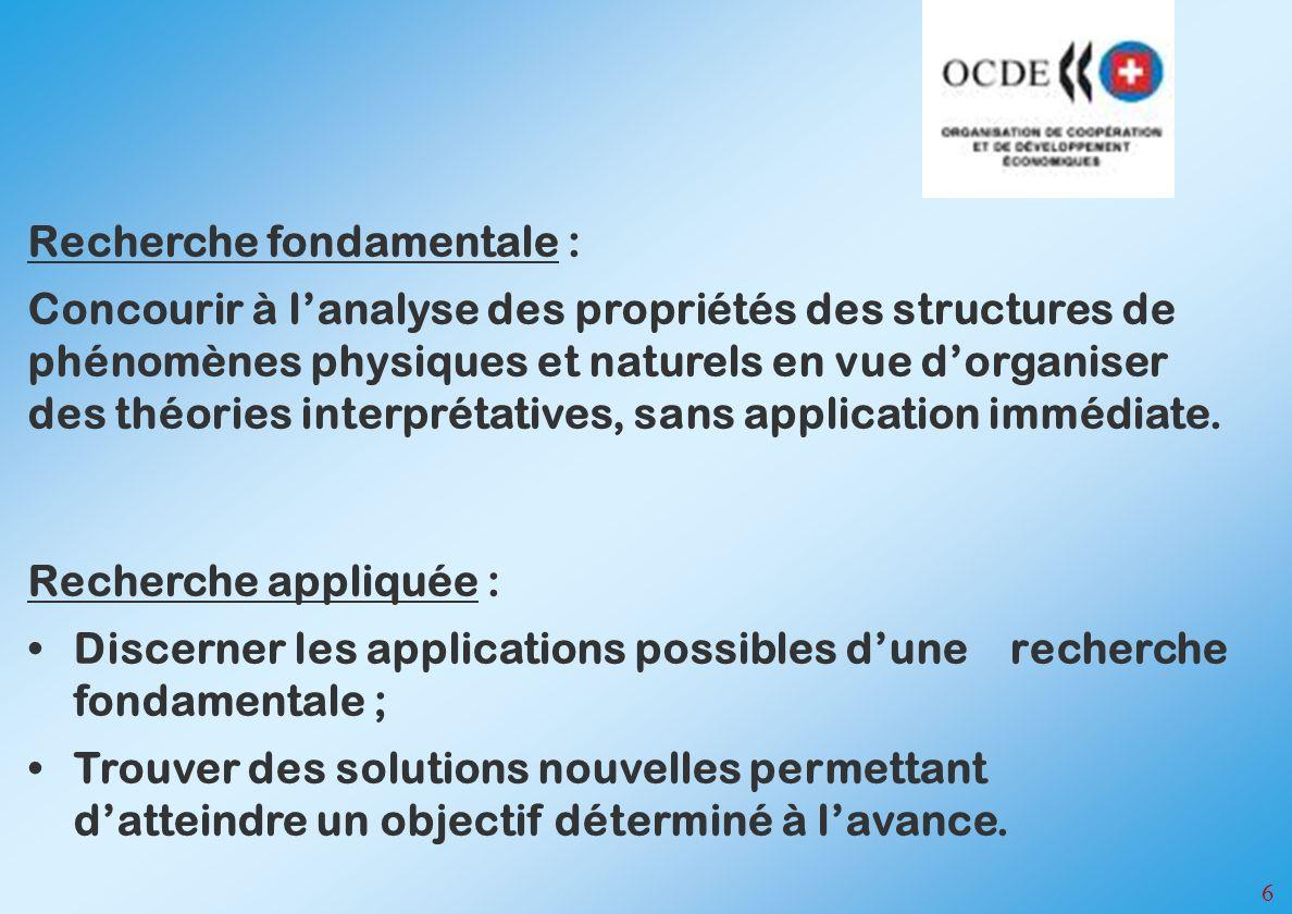 6 Recherche fondamentale : Concourir à lanalyse des propriétés des structures de phénomènes physiques et naturels en vue dorganiser des théories interprétatives, sans application immédiate.