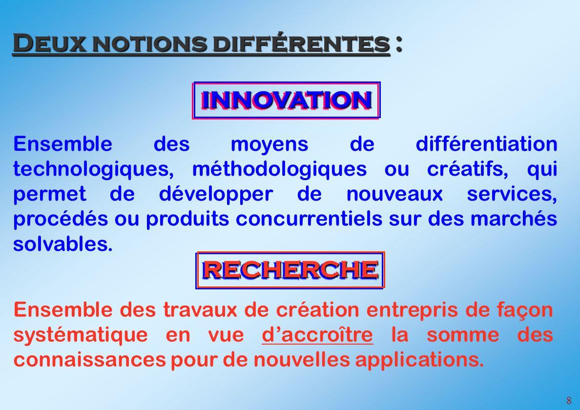 8 Ensemble des moyens de différentiation technologiques, méthodologiques ou créatifs, qui permet de développer de nouveaux services, procédés ou produits concurrentiels sur des marchés solvables.