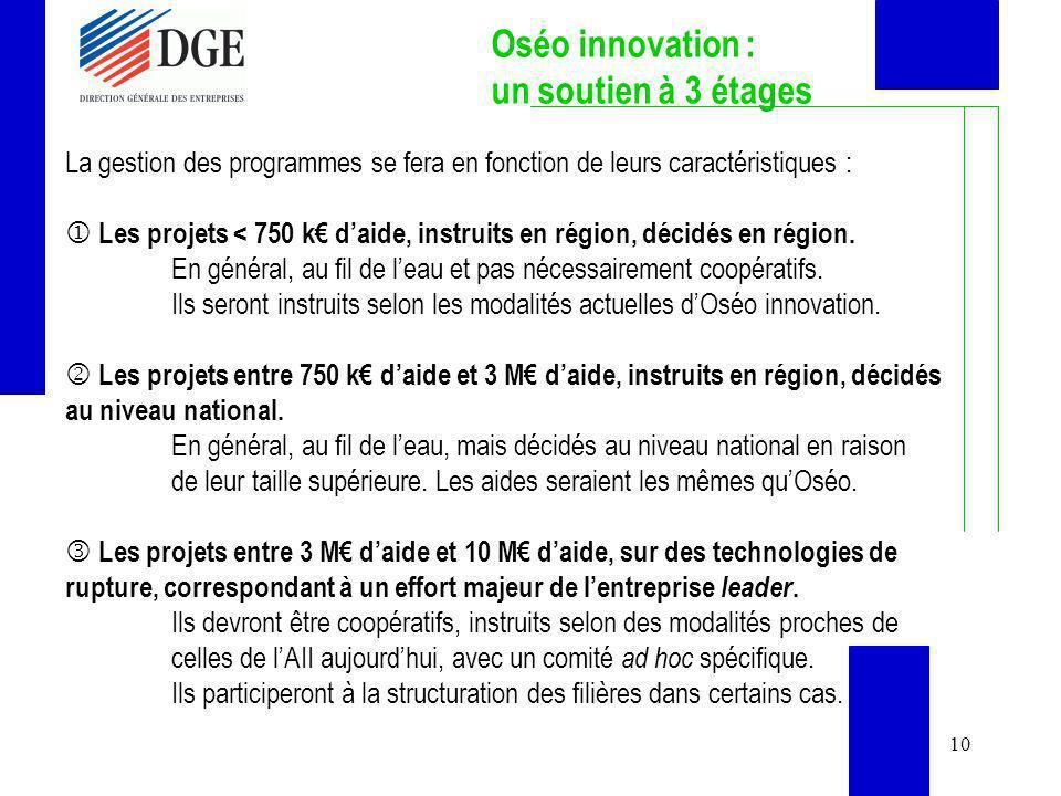 10 Oséo innovation : un soutien à 3 étages La gestion des programmes se fera en fonction de leurs caractéristiques : Les projets < 750 k daide, instru