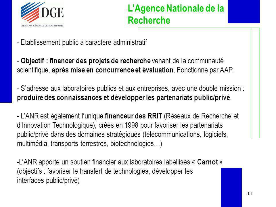 11 LAgence Nationale de la Recherche - Etablissement public à caractère administratif - Objectif : financer des projets de recherche venant de la comm