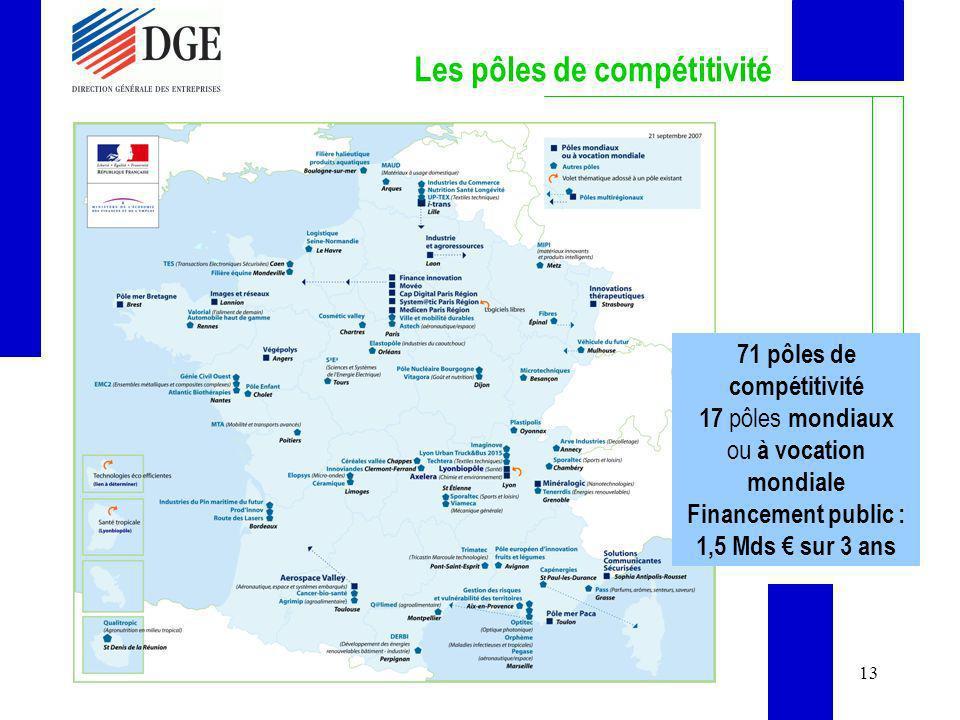 13 Les pôles de compétitivité 71 pôles de compétitivité 17 pôles mondiaux ou à vocation mondiale Financement public : 1,5 Mds sur 3 ans