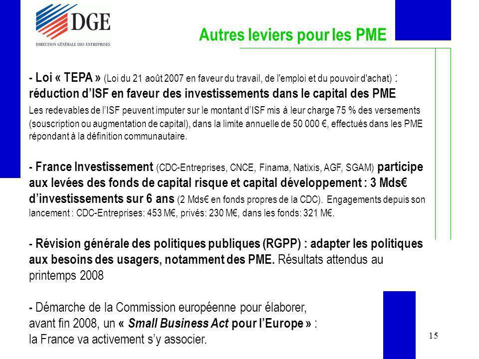 15 Autres leviers pour les PME - Loi « TEPA » (Loi du 21 août 2007 en faveur du travail, de l'emploi et du pouvoir d'achat) : réduction dISF en faveur
