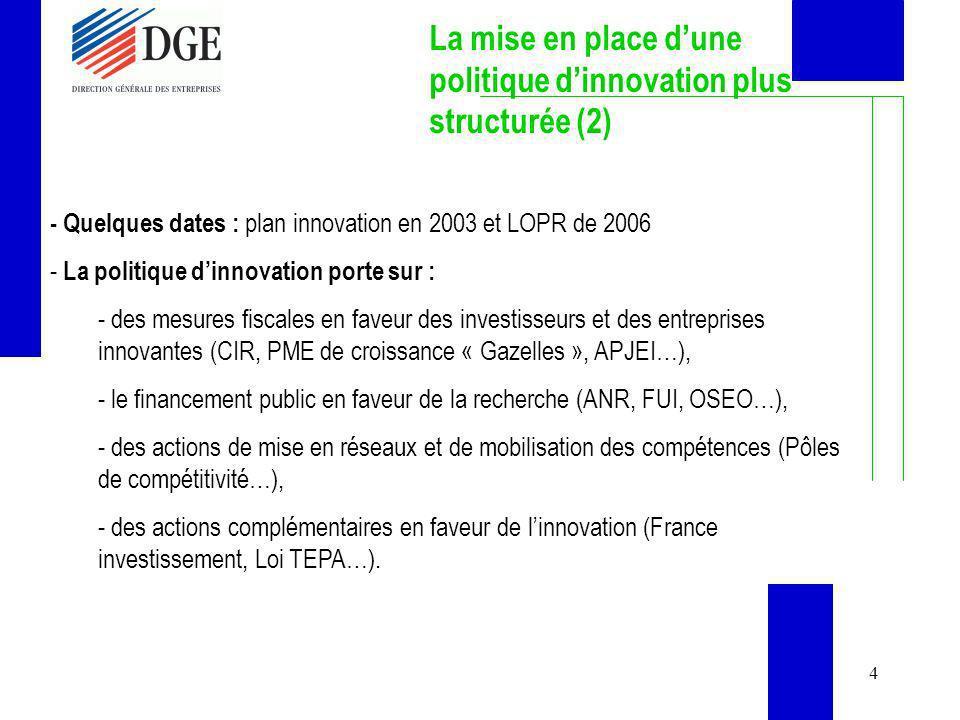 4 La mise en place dune politique dinnovation plus structurée (2) - Quelques dates : plan innovation en 2003 et LOPR de 2006 - La politique dinnovatio