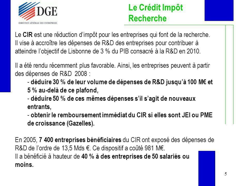 5 Le Crédit Impôt Recherche Le CIR est une réduction dimpôt pour les entreprises qui font de la recherche. Il vise à accroître les dépenses de R&D des
