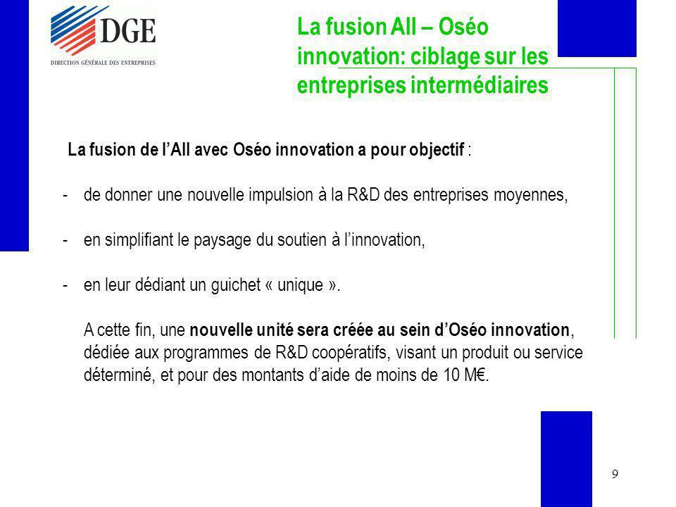 9 La fusion AII – Oséo innovation: ciblage sur les entreprises intermédiaires La fusion de lAII avec Oséo innovation a pour objectif : -de donner une