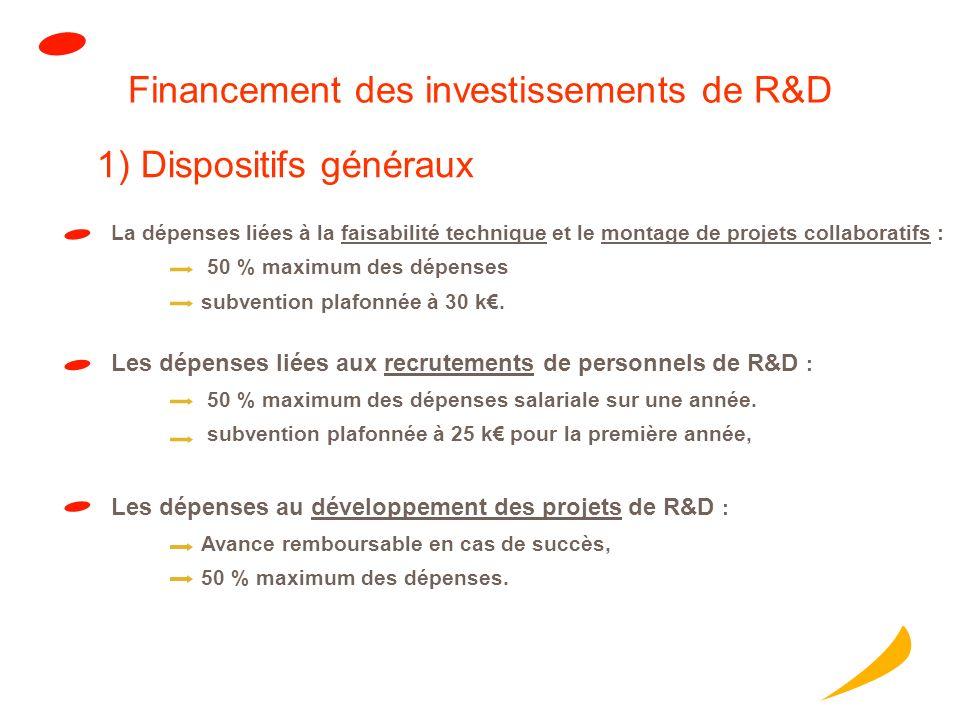 Financement des investissements de R&D Partenariat entreprises/recherche avec label « Pôle de compétitivité » : 40 % maximum en avance remboursable en cas de succès, et 15 % maximum en subvention.